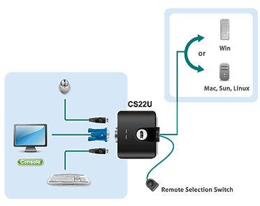 mt viki kvm switch user manual