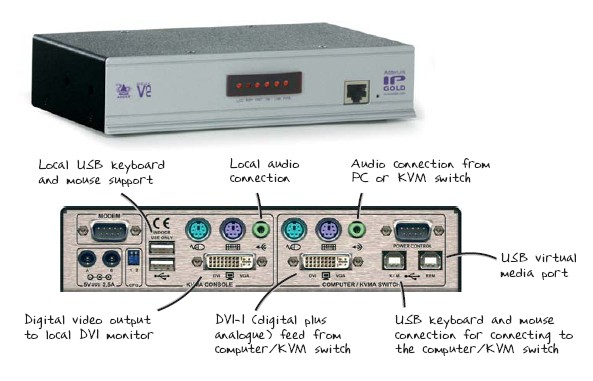 KVM Choice, UK:Adder ALIP-GOLD-IEC AdderLink IP GOLD Extender - KVM