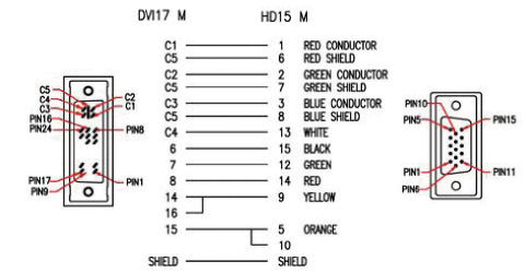 kvm choice, uk m52 10 10mtr dvi a plug ( single link digital dvi to vga adapter wiring diagram dvi i to vga wiring diagram #9